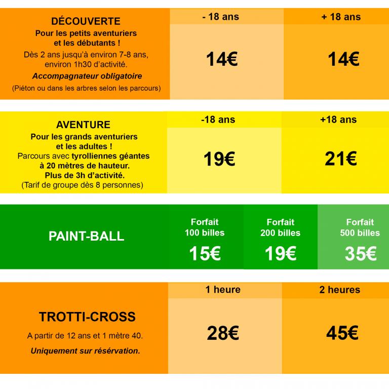 Tarifs complet pour accro-parc, le paintball du Mas de l'Ayre et les Trotti-cross